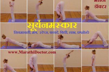 surya namskar in marathi, surya namaskar information in marathi, surya namaskar steps in marathi, surya namaskar mantra in marathi, benefits of surya namaskar in marathi, surya namaskar chi mahiti, surya namaskar, surya namaskar chi mahiti marathi tun, surya namaskar fayde, surya namaskar in marathi video, surya namaskar names in marathi, Surya namaskar in marathi language, Surya namaskar kiti karavet ?, How many Surya namaskar should be done in a day?, What are the 12 poses of Surya namaskar?, What are the benefits of doing Surya namaskar?, How to do Surya namaskar at home?, sun salutation asana names in Marathi, Surya namaskar information in Marathi, Surya Namaskar steps in Marathi, steps of sun salutation in Marathi, सूर्यनमस्कार, म्हणजे काय ?, सूर्यनमस्कार कसा करावा ?, Video, सूर्यनमस्काराचे फायदे, सूर्यनमस्कार आसन व मंत्र, सूर्यनमस्कार स्टेप्स, सूर्यनमस्कार विधी व लाभ